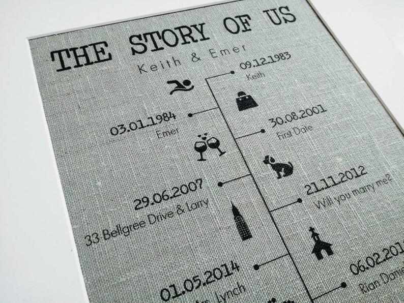 2-Year-Anniversary-Timeline